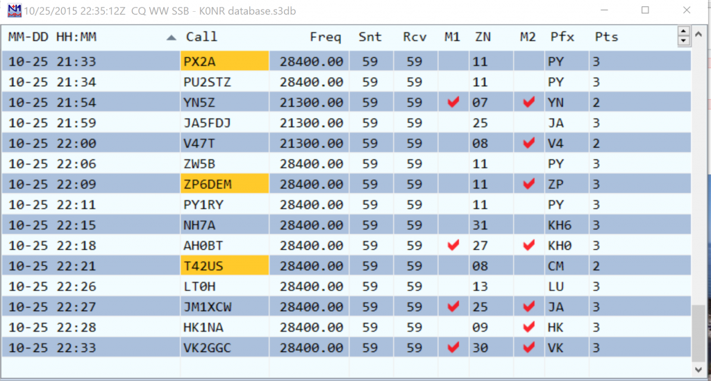 CQ WW SSB 2015 K0NR Log